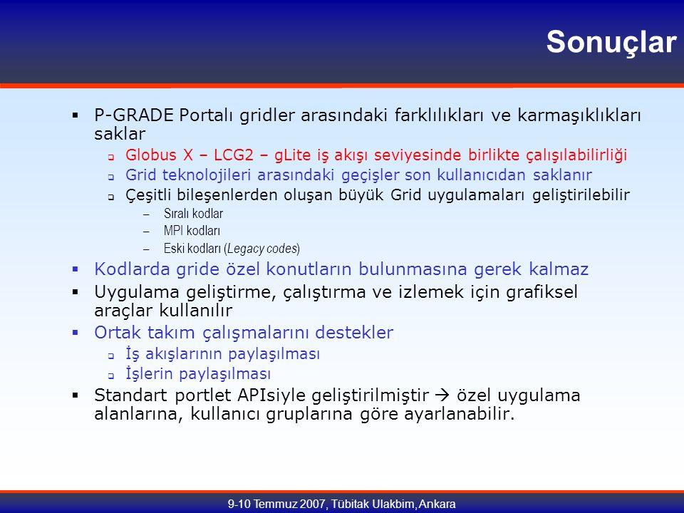 9-10 Temmuz 2007, Tübitak Ulakbim, Ankara Sonuçlar  P-GRADE Portalı gridler arasındaki farklılıkları ve karmaşıklıkları saklar  Globus X – LCG2 – gLite iş akışı seviyesinde birlikte çalışılabilirliği  Grid teknolojileri arasındaki geçişler son kullanıcıdan saklanır  Çeşitli bileşenlerden oluşan büyük Grid uygulamaları geliştirilebilir – Sıralı kodlar – MPI kodları – Eski kodları ( Legacy codes )  Kodlarda gride özel konutların bulunmasına gerek kalmaz  Uygulama geliştirme, çalıştırma ve izlemek için grafiksel araçlar kullanılır  Ortak takım çalışmalarını destekler  İş akışlarının paylaşılması  İşlerin paylaşılması  Standart portlet APIsiyle geliştirilmiştir  özel uygulama alanlarına, kullanıcı gruplarına göre ayarlanabilir.