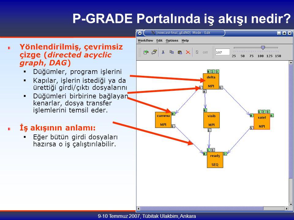 9-10 Temmuz 2007, Tübitak Ulakbim, Ankara P-GRADE Portalında iş akışı nedir.