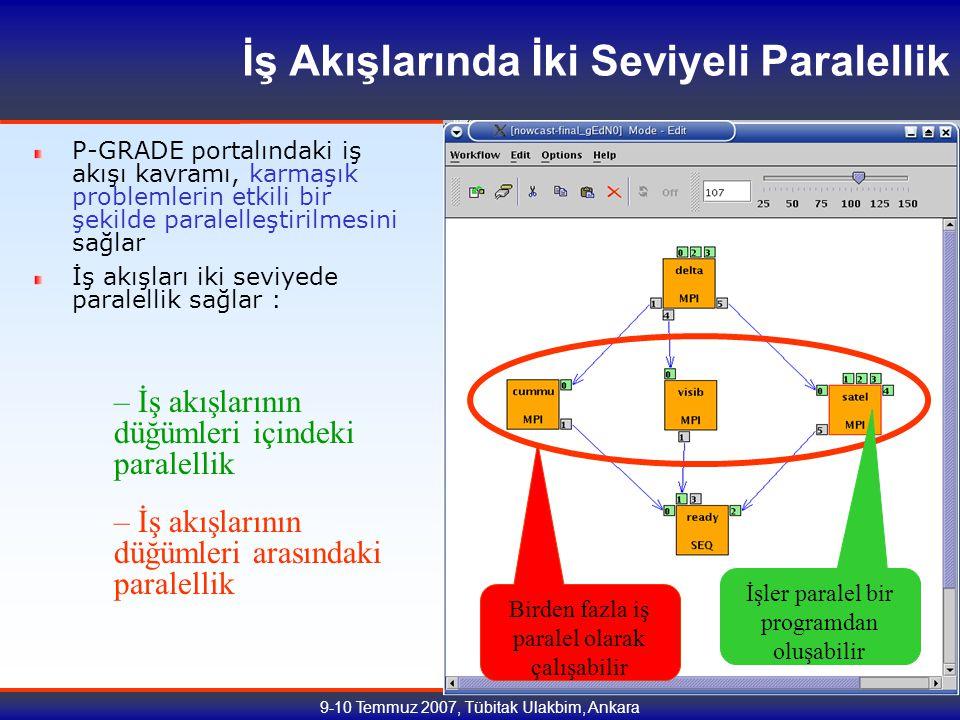 9-10 Temmuz 2007, Tübitak Ulakbim, Ankara İş Akışlarında İki Seviyeli Paralellik P-GRADE portalındaki iş akışı kavramı, karmaşık problemlerin etkili bir şekilde paralelleştirilmesini sağlar İş akışları iki seviyede paralellik sağlar : – İş akışlarının düğümleri arasındaki paralellik Birden fazla iş paralel olarak çalışabilir – İş akışlarının düğümleri içindeki paralellik İşler paralel bir programdan oluşabilir