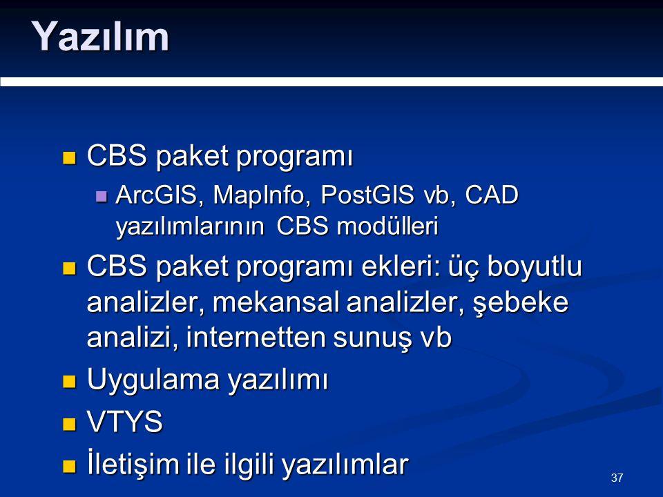 37 Yazılım CBS paket programı CBS paket programı ArcGIS, MapInfo, PostGIS vb, CAD yazılımlarının CBS modülleri ArcGIS, MapInfo, PostGIS vb, CAD yazılımlarının CBS modülleri CBS paket programı ekleri: üç boyutlu analizler, mekansal analizler, şebeke analizi, internetten sunuş vb CBS paket programı ekleri: üç boyutlu analizler, mekansal analizler, şebeke analizi, internetten sunuş vb Uygulama yazılımı Uygulama yazılımı VTYS VTYS İletişim ile ilgili yazılımlar İletişim ile ilgili yazılımlar