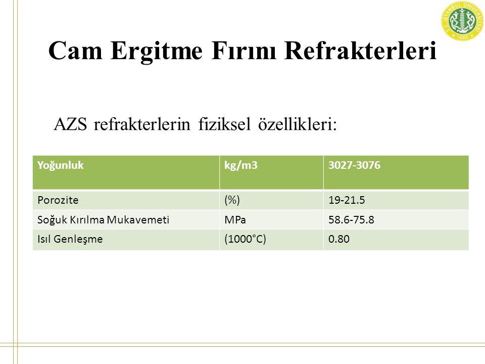 AZS refrakterlerin fiziksel özellikleri: Cam Ergitme Fırını Refrakterleri Yoğunlukkg/m33027-3076 Porozite(%)19-21.5 Soğuk Kırılma MukavemetiMPa58.6-75