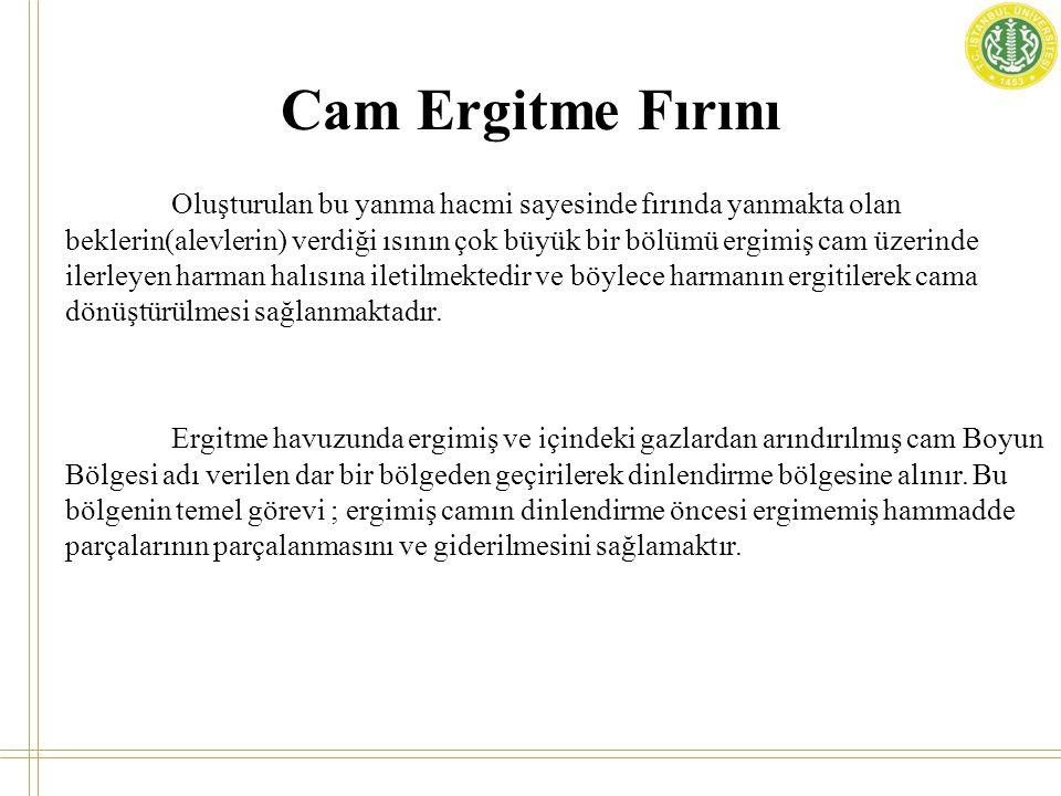 Kaynakça 1.http://www.nabertherm.com/produkte/details/tr/glas_schnellbranddekooefen 2.Refrakterler ve Endüstriyel Fırınlar - Adem Şahin, malzemebilimi.net 3.http://www.atestugla.com.tr/elektro-fused-azs-tugla-ve-bloklar.html 4.http://www.trakyacam.com.tr 5.http://glass.fivesgroup.com/en/equipment/melting-furnaces/end-fired-regenerative- furnace.html 6.http://www.eurotherm.com/industries/glass/glass-applications/tin-bath-roof-and- annealing-lehr-heating-systems/