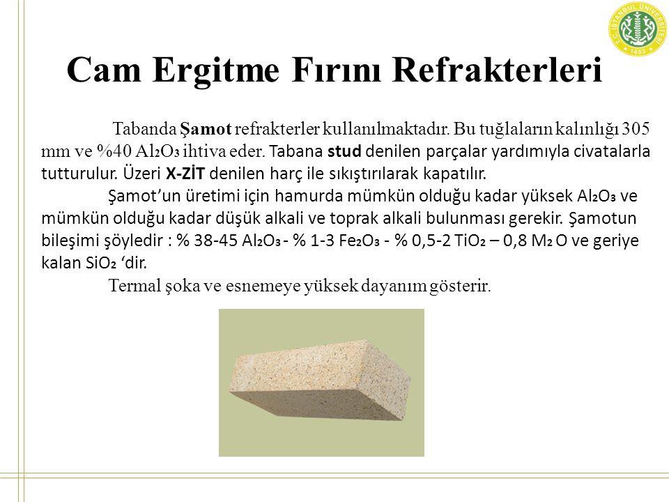 Cam Ergitme Fırını Refrakterleri Tabanda Şamot refrakterler kullanılmaktadır. Bu tuğlaların kalınlığı 305 mm ve %40 Al 2 O 3 ihtiva eder. Tabana stud