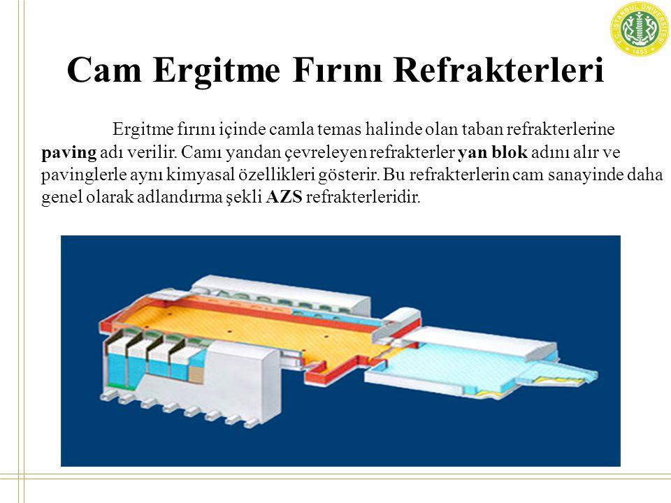 Cam Ergitme Fırını Refrakterleri Ergitme fırını içinde camla temas halinde olan taban refrakterlerine paving adı verilir. Camı yandan çevreleyen refra