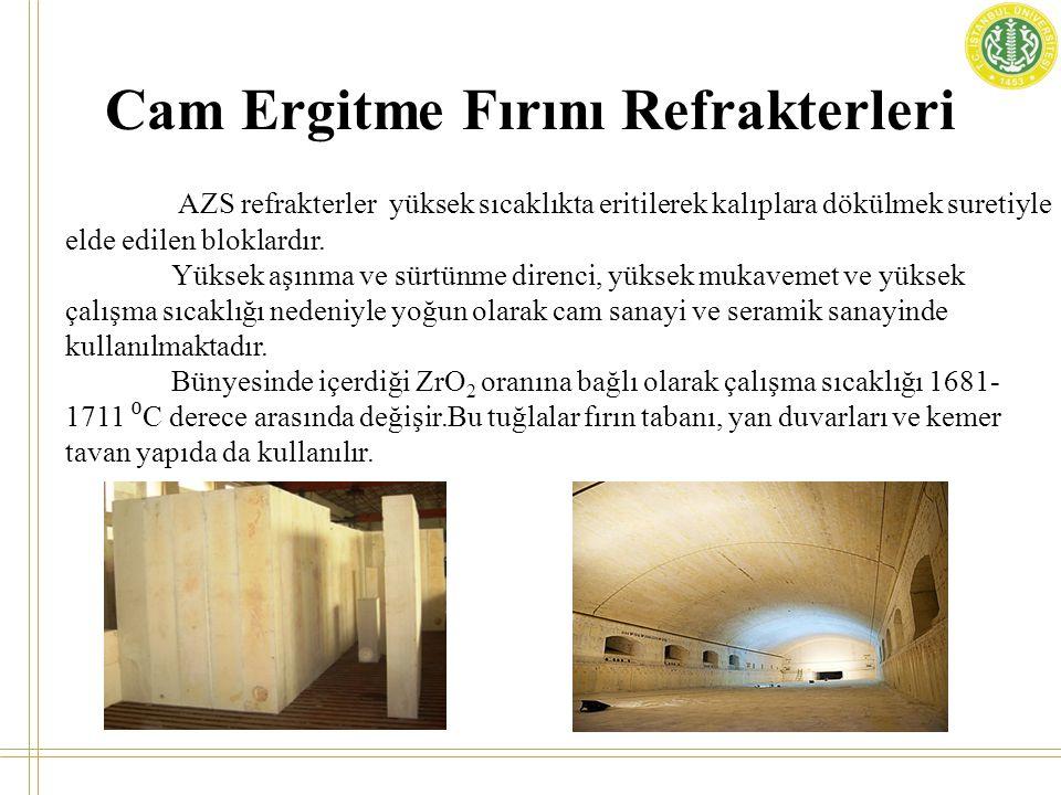 Cam Ergitme Fırını Refrakterleri Al2O3Max(%)35-40 ZrO2Max(%)33-40 SiO2Max(%)20-23 Fe2O3Max(%)0.06 Na2OMax(%)1.5 TiO2Max(%)0.01 AZS refrakterlerin kimyasal yapısı: