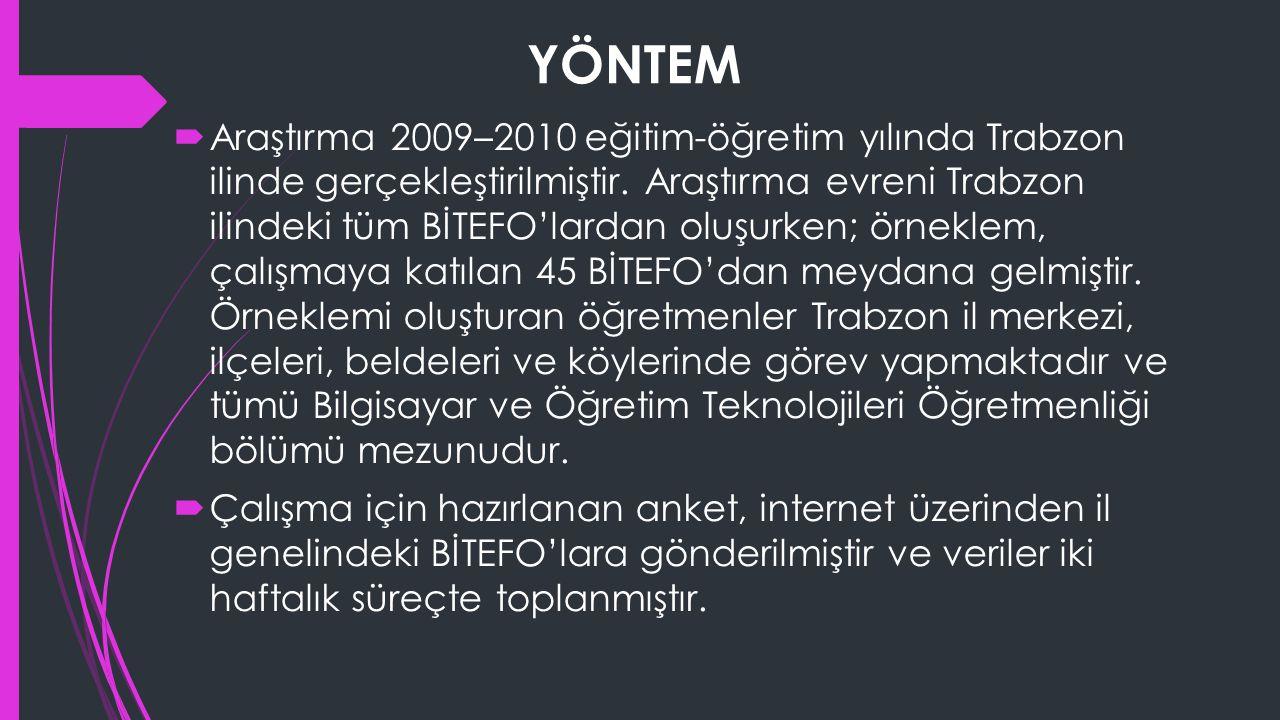 YÖNTEM  Araştırma 2009–2010 eğitim-öğretim yılında Trabzon ilinde gerçekleştirilmiştir. Araştırma evreni Trabzon ilindeki tüm BİTEFO'lardan oluşurken