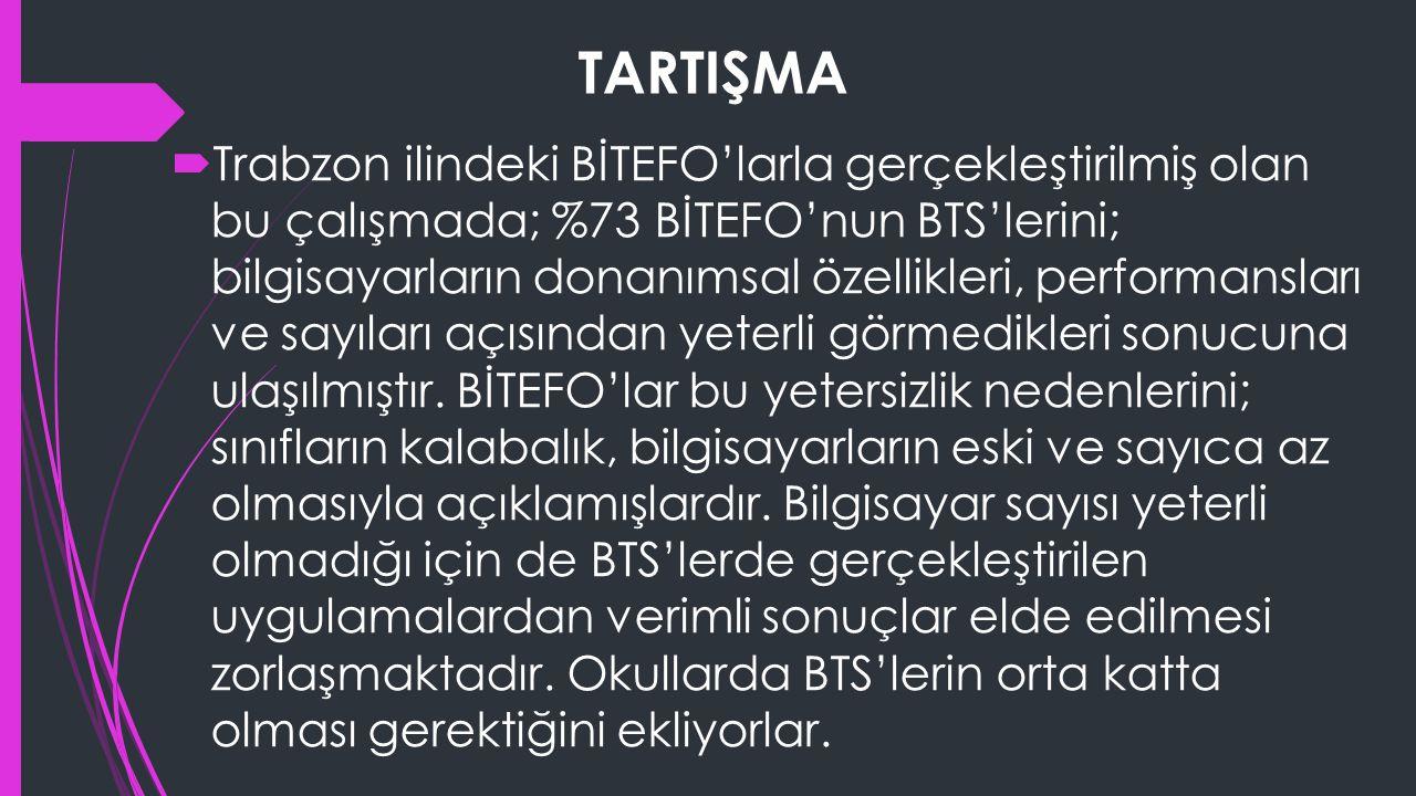TARTIŞMA  Trabzon ilindeki BİTEFO'larla gerçekleştirilmiş olan bu çalışmada; %73 BİTEFO'nun BTS'lerini; bilgisayarların donanımsal özellikleri, performansları ve sayıları açısından yeterli görmedikleri sonucuna ulaşılmıştır.