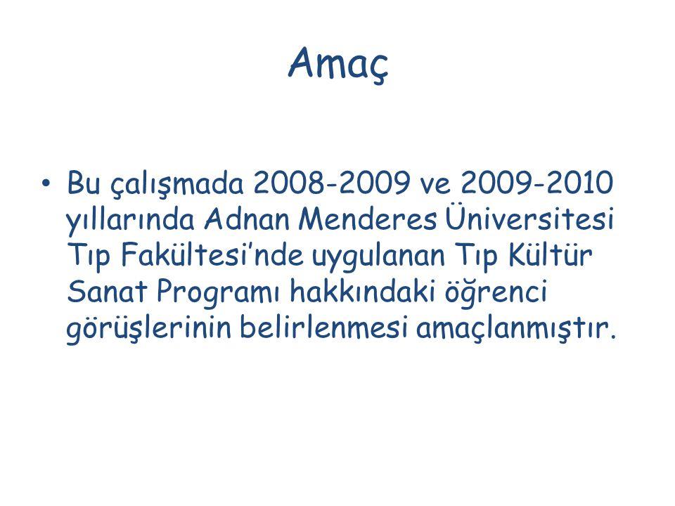 Amaç Bu çalışmada 2008-2009 ve 2009-2010 yıllarında Adnan Menderes Üniversitesi Tıp Fakültesi'nde uygulanan Tıp Kültür Sanat Programı hakkındaki öğren