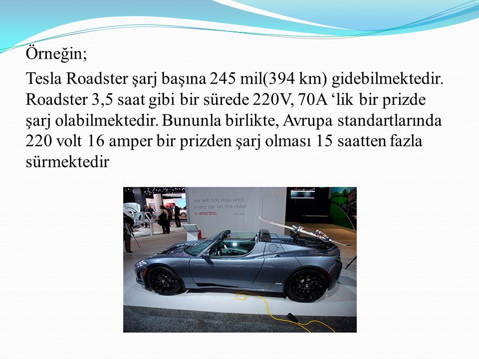 Örneğin; Tesla Roadster şarj başına 245 mil(394 km) gidebilmektedir. Roadster 3,5 saat gibi bir sürede 220V, 70A 'lik bir prizde şarj olabilmektedir.