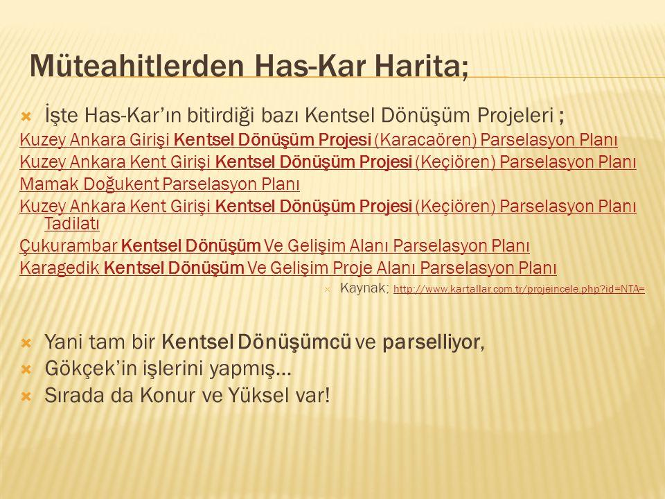 Müteahitlerden Has-Kar Harita; İİşte Has-Kar'ın bitirdiği bazı Kentsel Dönüşüm Projeleri ; Kuzey Ankara Girişi Kentsel Dönüşüm Projesi (Karacaören) Parselasyon Planı Kuzey Ankara Kent Girişi Kentsel Dönüşüm Projesi (Keçiören) Parselasyon Planı Mamak Doğukent Parselasyon Planı Kuzey Ankara Kent Girişi Kentsel Dönüşüm Projesi (Keçiören) Parselasyon Planı Tadilatı Çukurambar Kentsel Dönüşüm Ve Gelişim Alanı Parselasyon Planı Karagedik Kentsel Dönüşüm Ve Gelişim Proje Alanı Parselasyon Planı KKaynak; http://www.kartallar.com.tr/projeincele.php id=NTA= YYani tam bir Kentsel Dönüşümcü ve parselliyor, GGökçek'in işlerini yapmış...