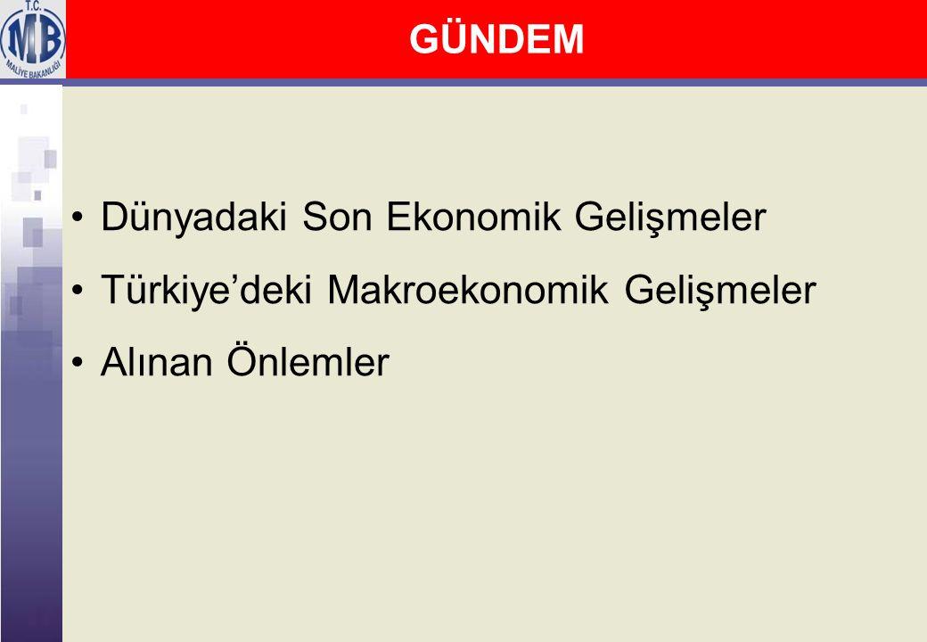GÜNDEM Dünyadaki Son Ekonomik Gelişmeler Türkiye'deki Makroekonomik Gelişmeler Alınan Önlemler