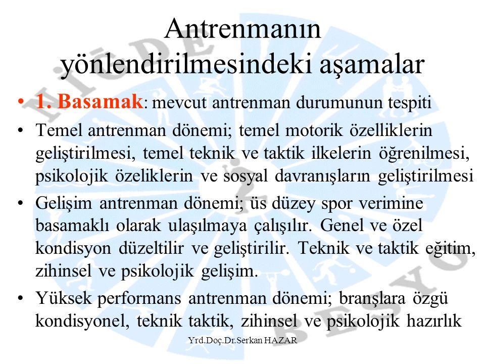Yrd.Doç.Dr.Serkan HAZAR 2.