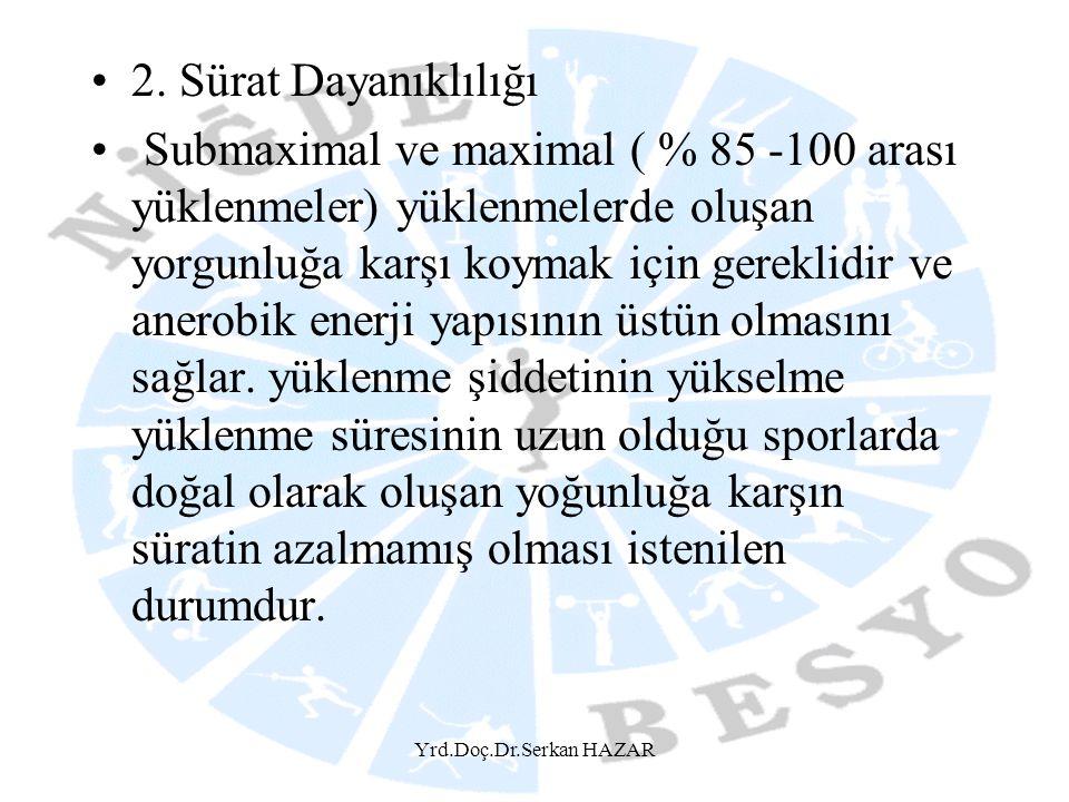 Yrd.Doç.Dr.Serkan HAZAR 2. Sürat Dayanıklılığı Submaximal ve maximal ( % 85 -100 arası yüklenmeler) yüklenmelerde oluşan yorgunluğa karşı koymak için