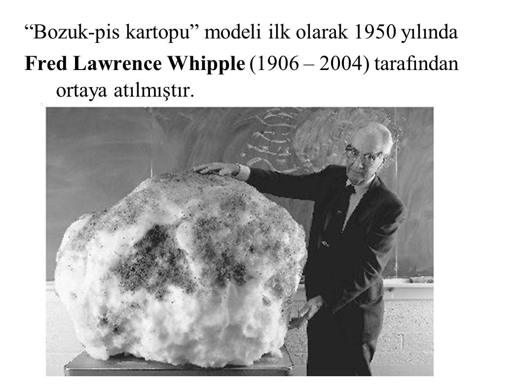 Bozuk-pis kartopu modeli ilk olarak 1950 yılında Fred Lawrence Whipple (1906 – 2004) tarafından ortaya atılmıştır.