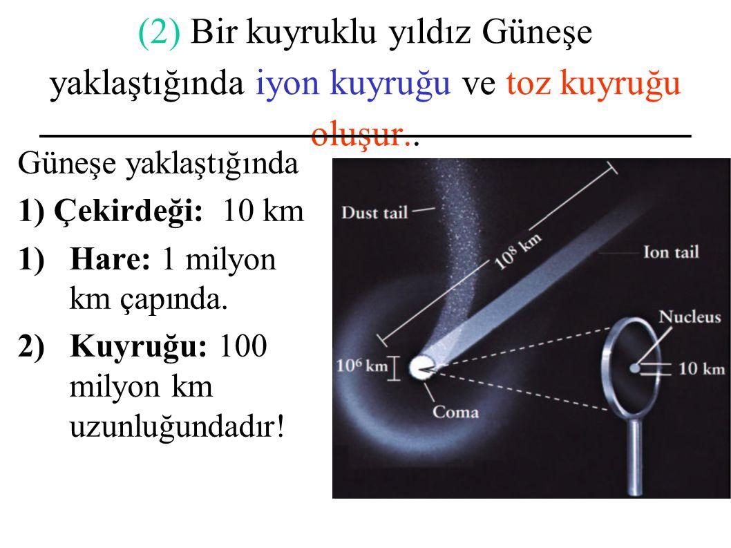 (2) Bir kuyruklu yıldız Güneşe yaklaştığında iyon kuyruğu ve toz kuyruğu oluşur..