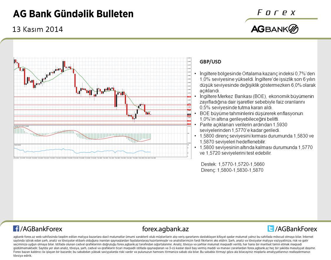 13 Kasım 2014 GBP/USD İngiltere bölgesinde Ortalama kazanç indeksi 0,7%'den 1,0% seviyesine yükseldi.