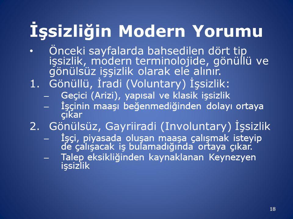 İşsizliğin Modern Yorumu Önceki sayfalarda bahsedilen dört tip işsizlik, modern terminolojide, gönüllü ve gönülsüz işşizlik olarak ele alınır. 1.Gönül