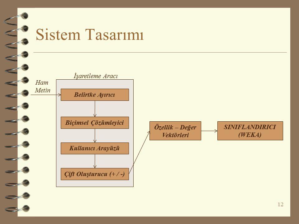Sistem Tasarımı 12 Belirtke Ayırıcı Biçimsel Çözümleyici Kullanıcı Arayüzü Çift Oluşturucu (+ / -) Özellik – Değer Vektörleri SINIFLANDIRICI (WEKA) İş