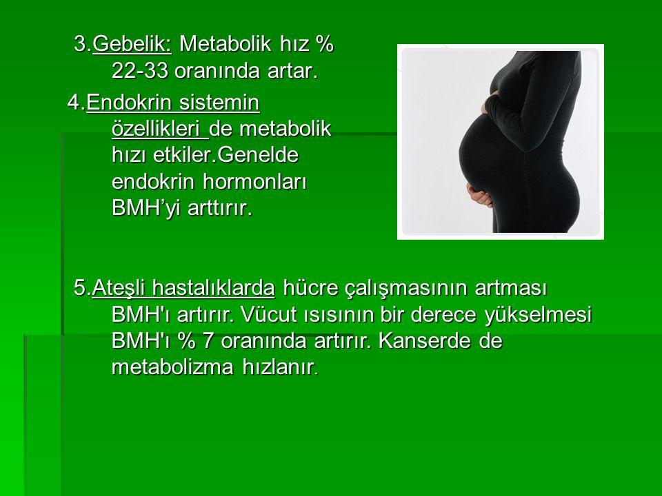 3.Gebelik: Metabolik hız % 22-33 oranında artar. 3.Gebelik: Metabolik hız % 22-33 oranında artar. 4.Endokrin sistemin özellikleri de metabolik hızı et