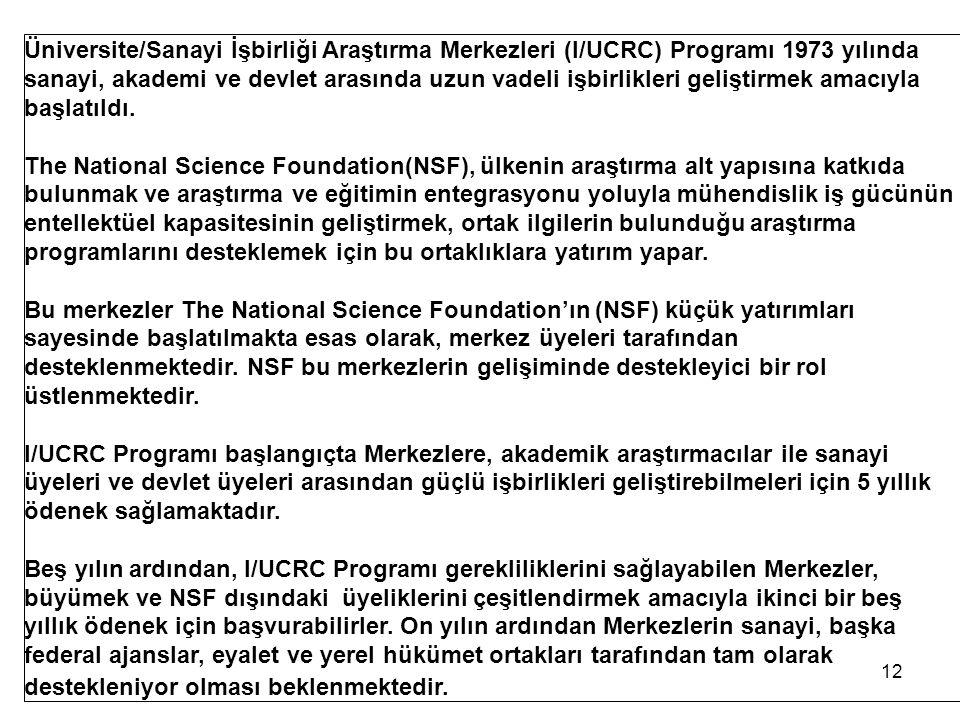 12 Üniversite/Sanayi İşbirliği Araştırma Merkezleri (I/UCRC) Programı 1973 yılında sanayi, akademi ve devlet arasında uzun vadeli işbirlikleri gelişti