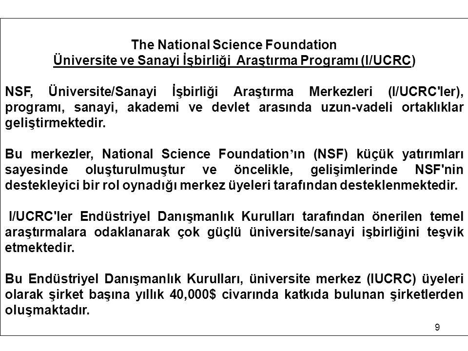 9 The National Science Foundation Üniversite ve Sanayi İşbirliği Araştırma Programı (I/UCRC) NSF, Üniversite/Sanayi İşbirliği Araştırma Merkezleri (I/