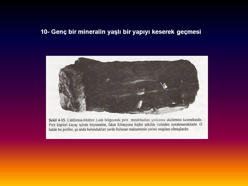 10- Genç bir mineralin yaşlı bir yapıyı keserek geçmesi