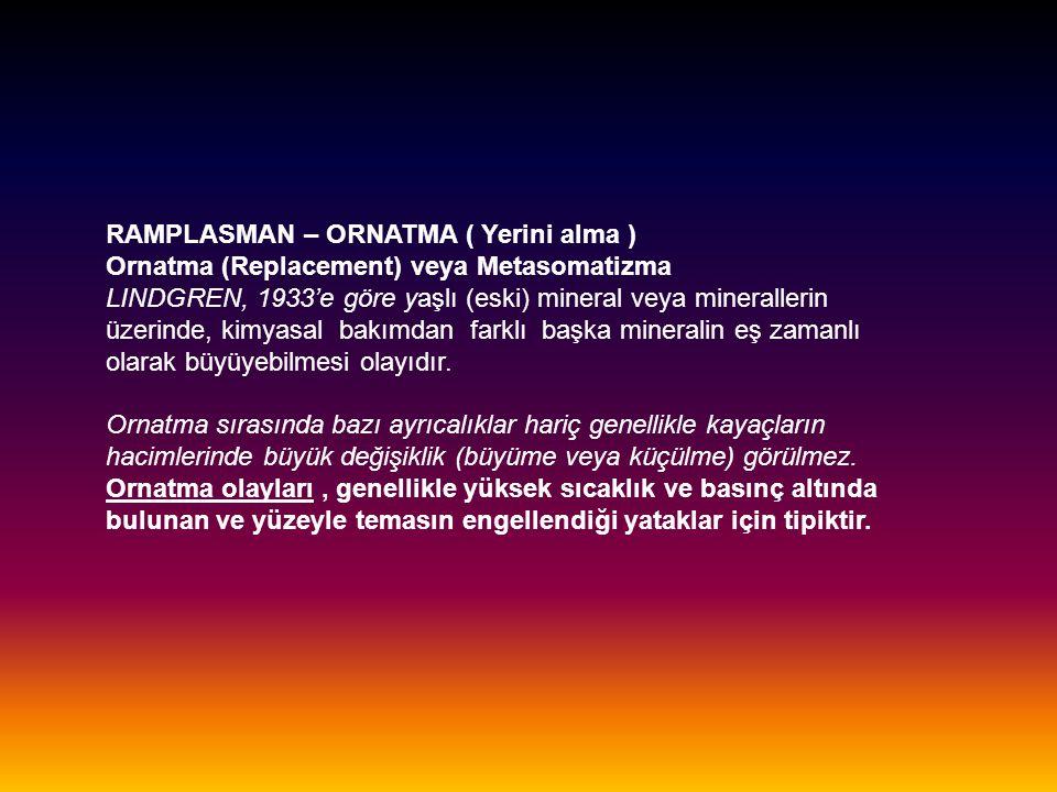 RAMPLASMAN – ORNATMA ( Yerini alma ) Ornatma (Replacement) veya Metasomatizma LINDGREN, 1933'e göre yaşlı (eski) mineral veya minerallerin üzerinde, k