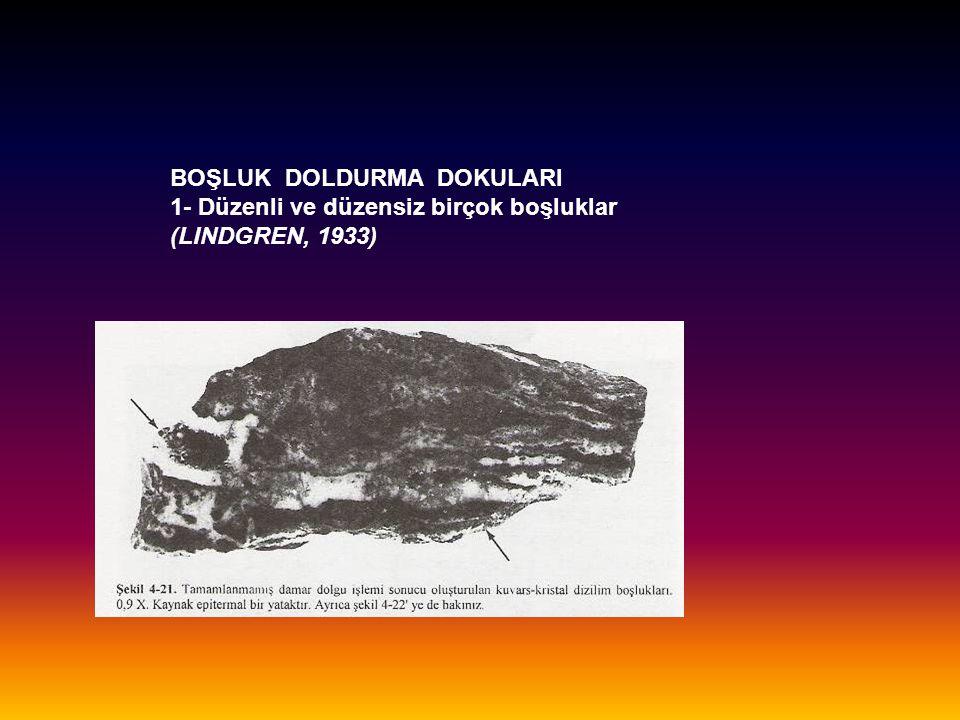 BOŞLUK DOLDURMA DOKULARI 1- Düzenli ve düzensiz birçok boşluklar (LINDGREN, 1933)