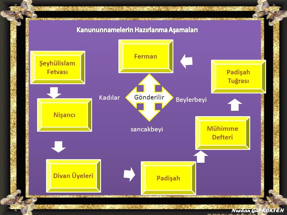 I.Ekber ve Erşed Kanunu II. Fetvalar III.