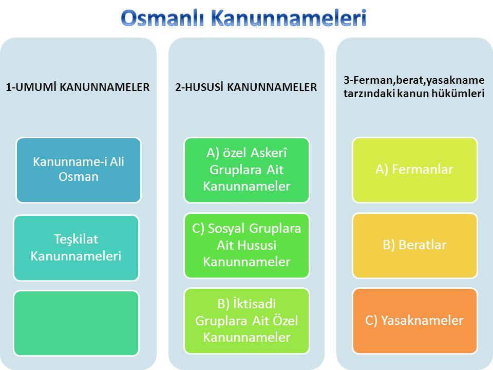 1-UMUMİ KANUNNAMELER Kanunname-i Ali Osman Teşkilat Kanunnameleri 2-HUSUSİ KANUNNAMELER A) özel Askerî Gruplara Ait Kanunnameler C) Sosyal Gruplara Ai