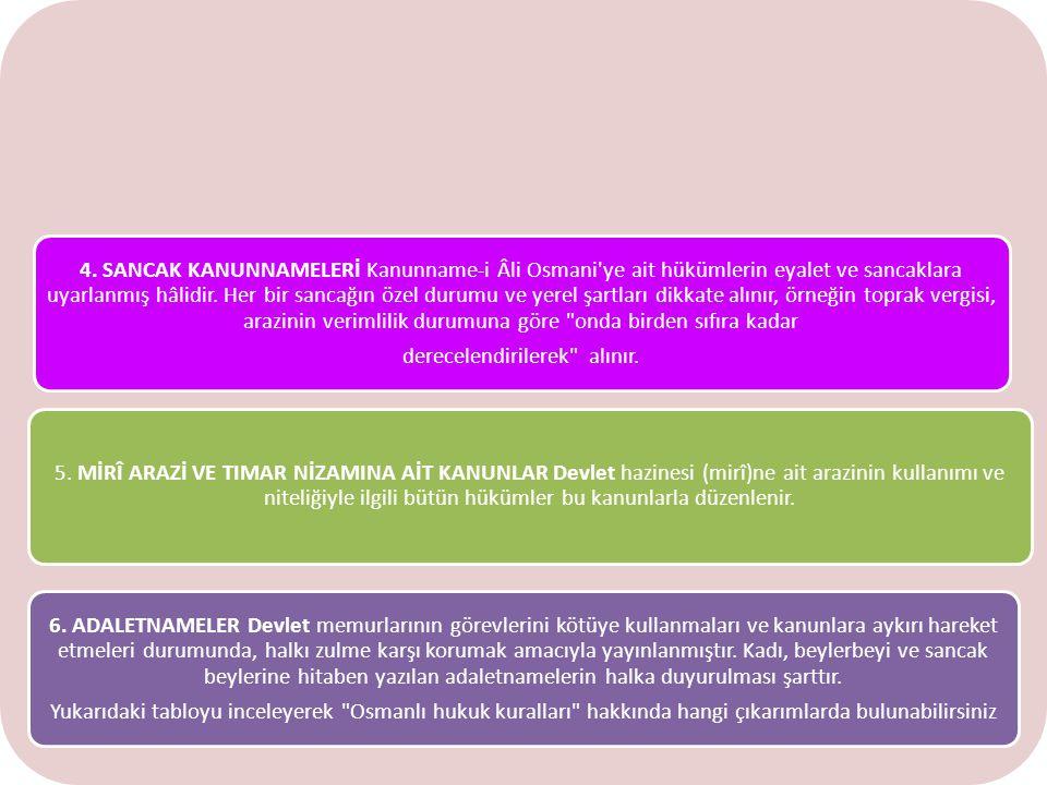 4. SANCAK KANUNNAMELERİ Kanunname-i Âli Osmani'ye ait hükümlerin eyalet ve sancaklara uyarlanmış hâlidir. Her bir sancağın özel durumu ve yerel şartla