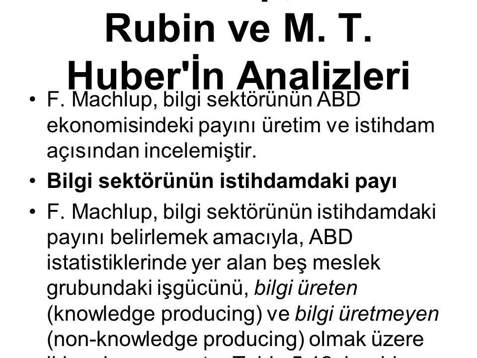 F. Machlup, M. R. Rubin ve M. T. Huber'İn Analizleri F. Machlup, bilgi sektörünün ABD ekonomisindeki payını üretim ve istihdam açısından incelemiştir.