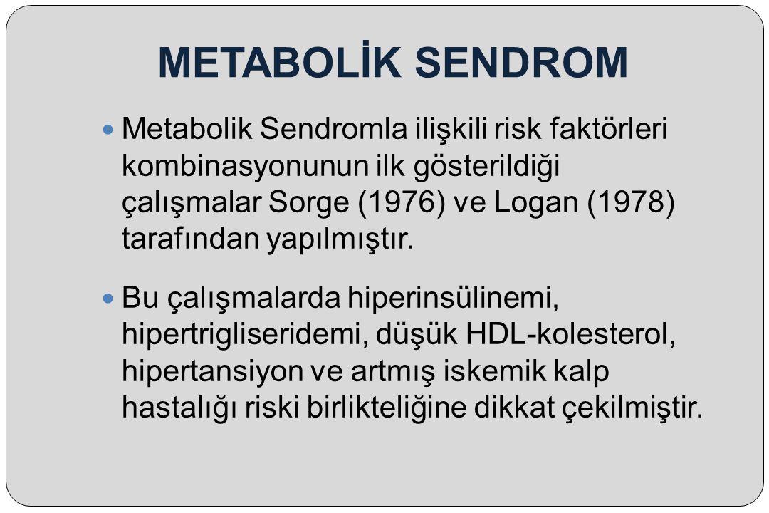 METABOLİK SENDROM 1988 yılında Reaven, abdominal obezite ve hiperinsülineminin; Trigliserid yüksekliği HDL-kolesterol düşüklüğü Hipertansiyon Glukoz intoleransı ile birlikteliğine dikkat çekmiş ve Sendrom-X olarak adlandırmıştır.