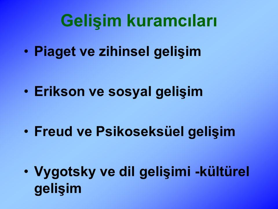 Gelişim kuramcıları Piaget ve zihinsel gelişim Erikson ve sosyal gelişim Freud ve Psikoseksüel gelişim Vygotsky ve dil gelişimi -kültürel gelişim