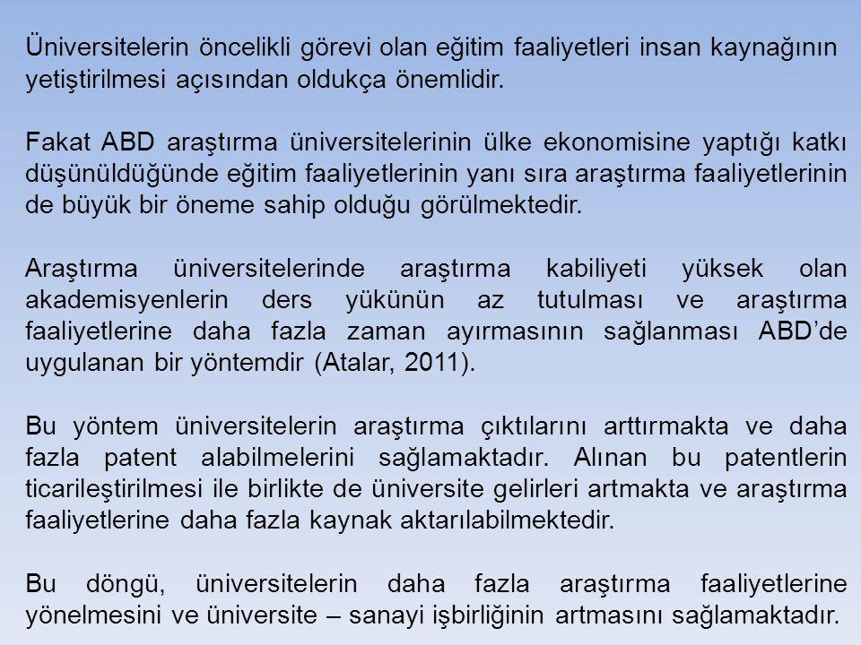 Türkiye'de üniversitelerdeki akademisyenlerin araştırma faaliyetlerine yönlendirilmesi ve üniversite ile sanayi arasındaki bağın güçlendirilmesi sorunlarının yanı sıra dikkat edilmesi gereken diğer bir sorun da insan kaynağı ile ilgilidir.
