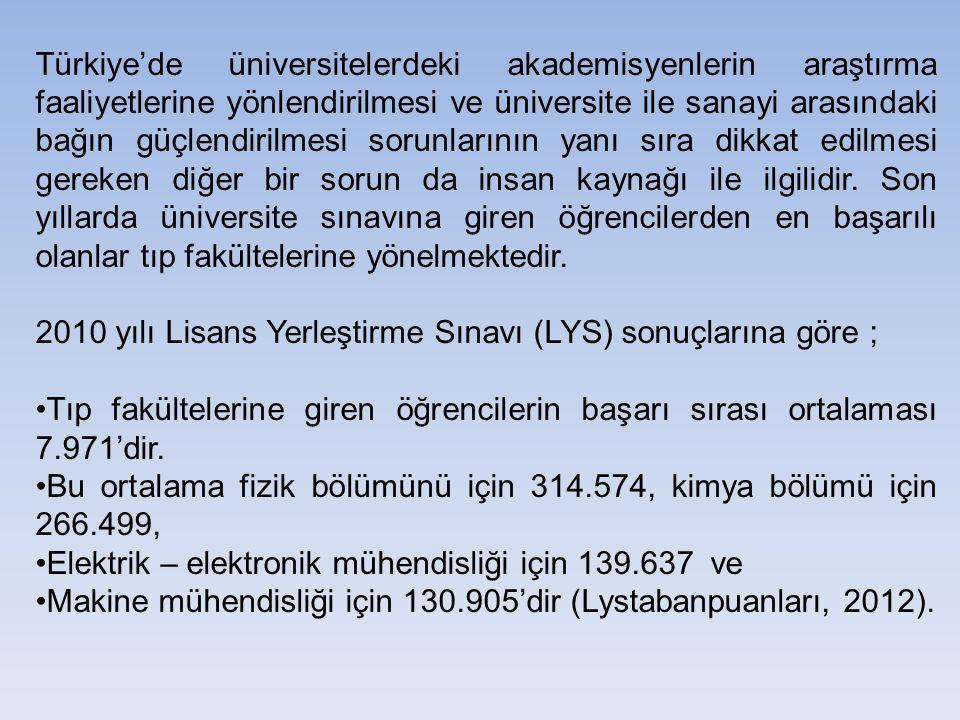 Türkiye'de üniversitelerdeki akademisyenlerin araştırma faaliyetlerine yönlendirilmesi ve üniversite ile sanayi arasındaki bağın güçlendirilmesi sorun