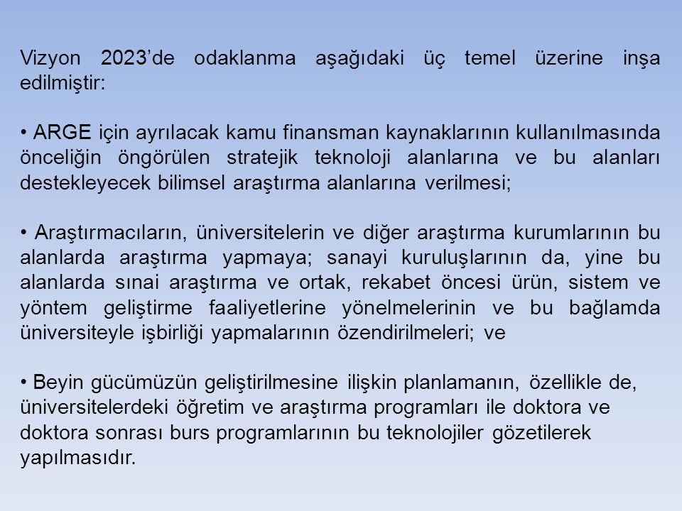 Vizyon 2023 Stratejisinde belirlenen öncelikli alanlar (TÜBİTAK, 2004).
