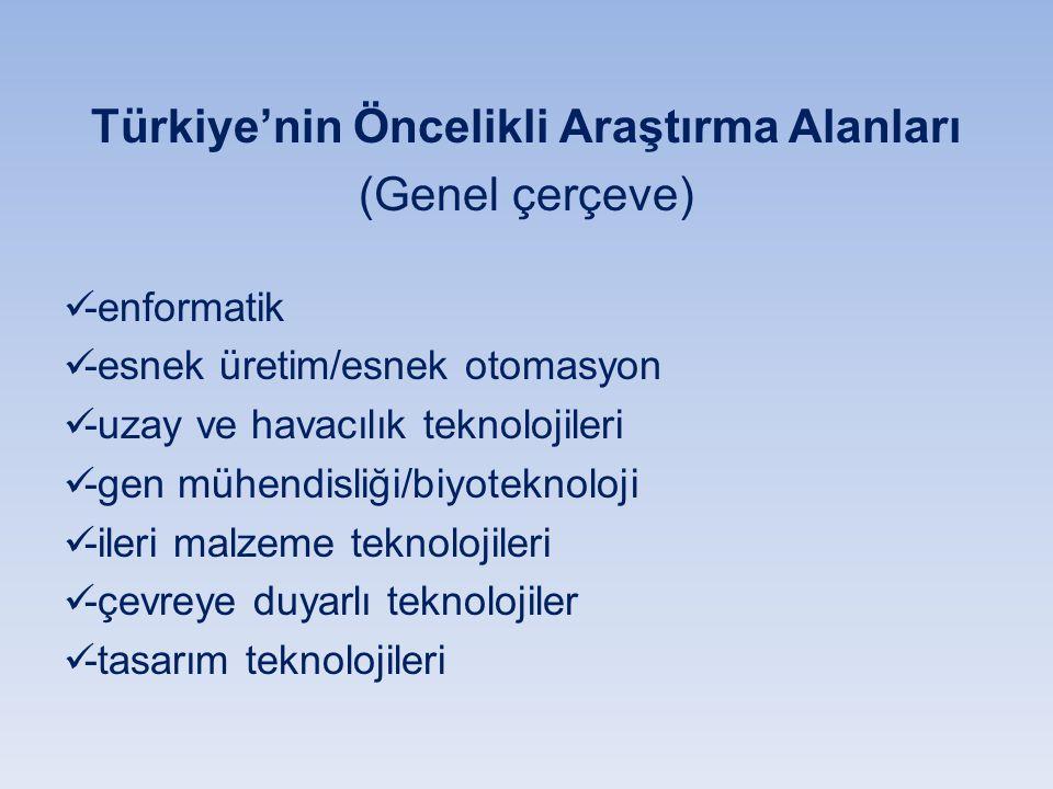 Türkiye'nin Öncelikli Araştırma Alanları (Genel çerçeve) -enformatik -esnek üretim/esnek otomasyon -uzay ve havacılık teknolojileri -gen mühendisliği/