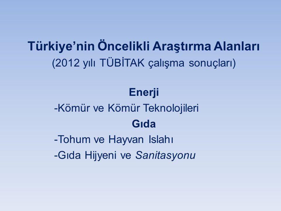 Türkiye'nin Öncelikli Araştırma Alanları (2012 yılı TÜBİTAK çalışma sonuçları) Enerji -Kömür ve Kömür Teknolojileri Gıda -Tohum ve Hayvan Islahı -Gıda