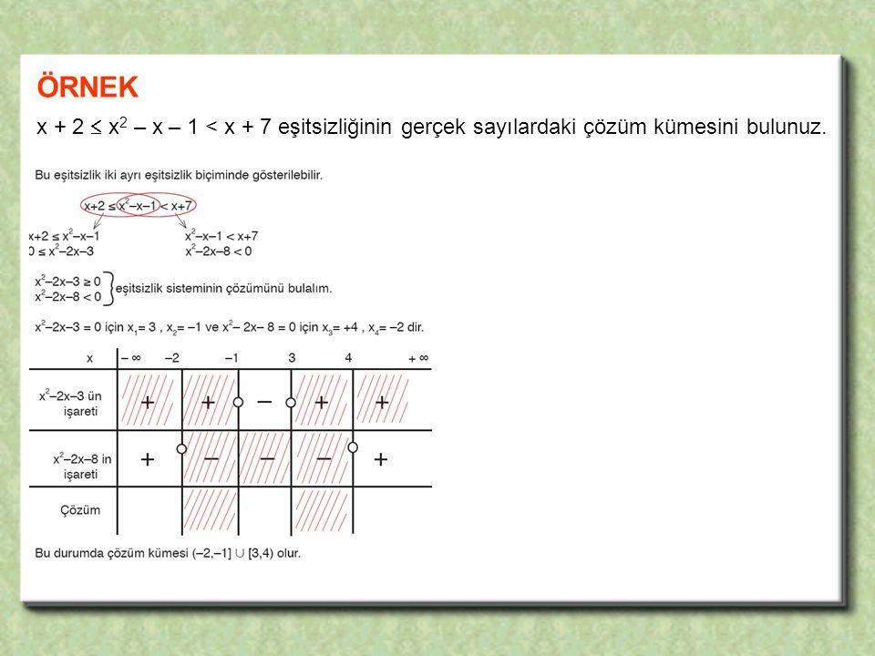 x + 2  x 2 – x – 1 < x + 7 eşitsizliğinin gerçek sayılardaki çözüm kümesini bulunuz.