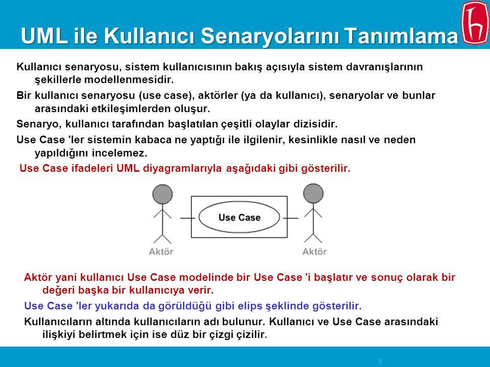 9 UML ile Kullanıcı Senaryolarını Tanımlama Herbir Use Case, senaryalordan oluşur, senaryolar ise bir çeşit olaylar serisidir.
