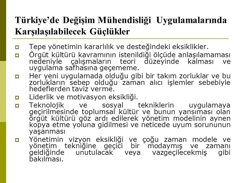 Türkiye'de Değişim Mühendisliği Uygulamalarında Karşılaşılabilecek Güçlükler  Tepe yönetimin kararlılık ve desteğindeki eksiklikler.  Örgüt kültürü