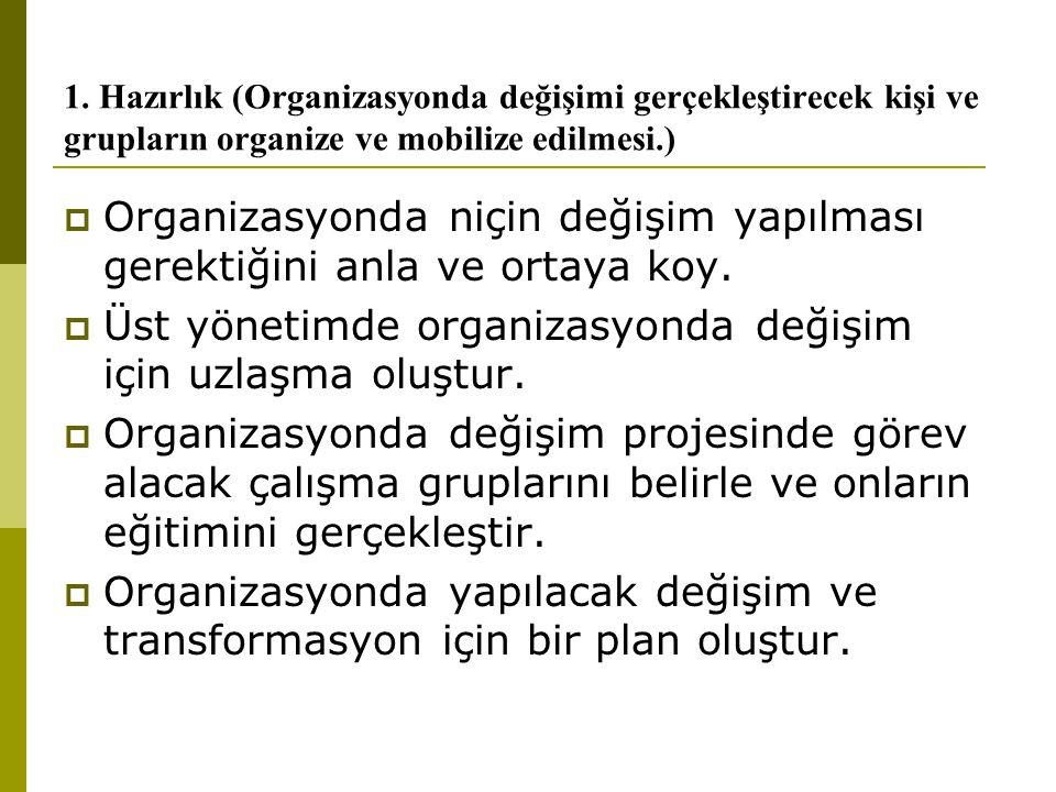 1. Hazırlık (Organizasyonda değişimi gerçekleştirecek kişi ve grupların organize ve mobilize edilmesi.)  Organizasyonda niçin değişim yapılması gerek