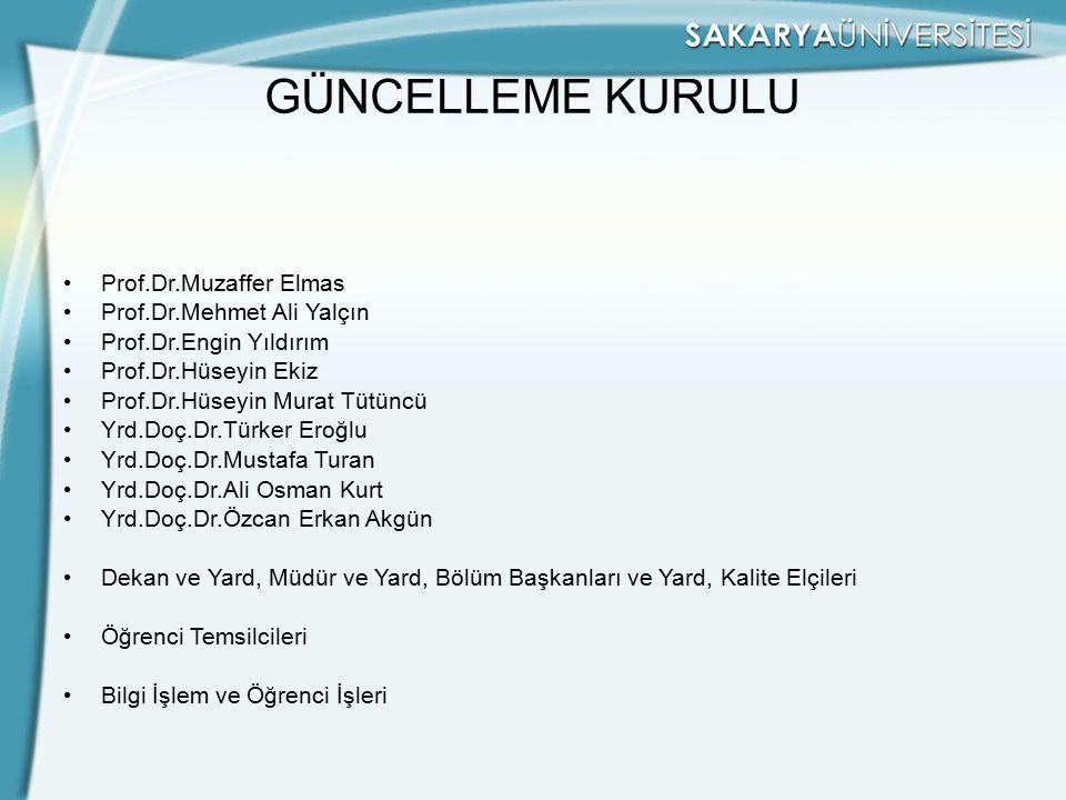 GÜNCELLEME KURULU Prof.Dr.Muzaffer Elmas Prof.Dr.Mehmet Ali Yalçın Prof.Dr.Engin Yıldırım Prof.Dr.Hüseyin Ekiz Prof.Dr.Hüseyin Murat Tütüncü Yrd.Doç.D