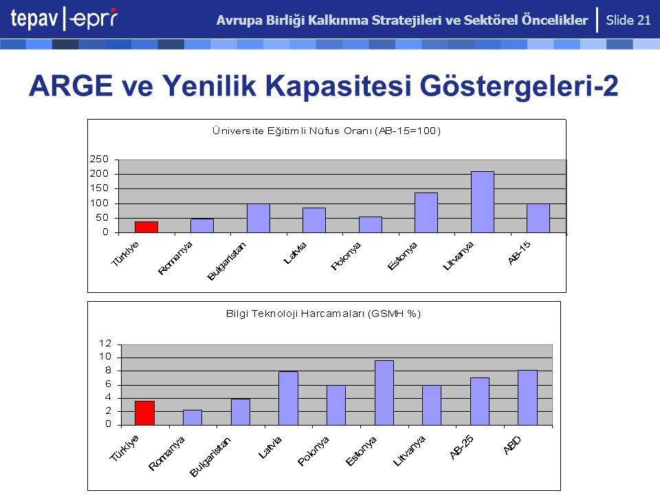 Avrupa Birliği Kalkınma Stratejileri ve Sektörel Öncelikler Slide 21 ARGE ve Yenilik Kapasitesi Göstergeleri-2
