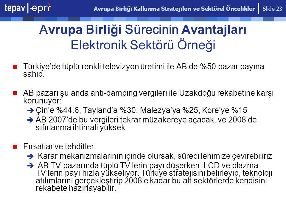 Avrupa Birliği Kalkınma Stratejileri ve Sektörel Öncelikler Slide 23 A vrupa B irliği Sürecinin Avantajları Elektronik Sektörü Örneği Türkiye'de tüplü