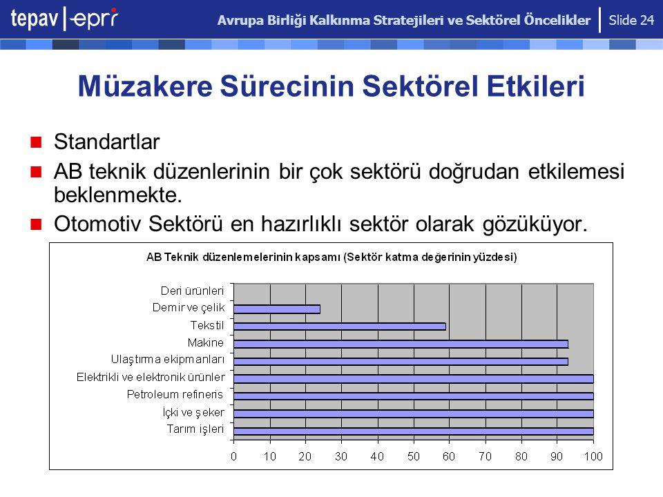 Avrupa Birliği Kalkınma Stratejileri ve Sektörel Öncelikler Slide 24 Müzakere Sürecinin Sektörel Etkileri Standartlar AB teknik düzenlerinin bir çok s