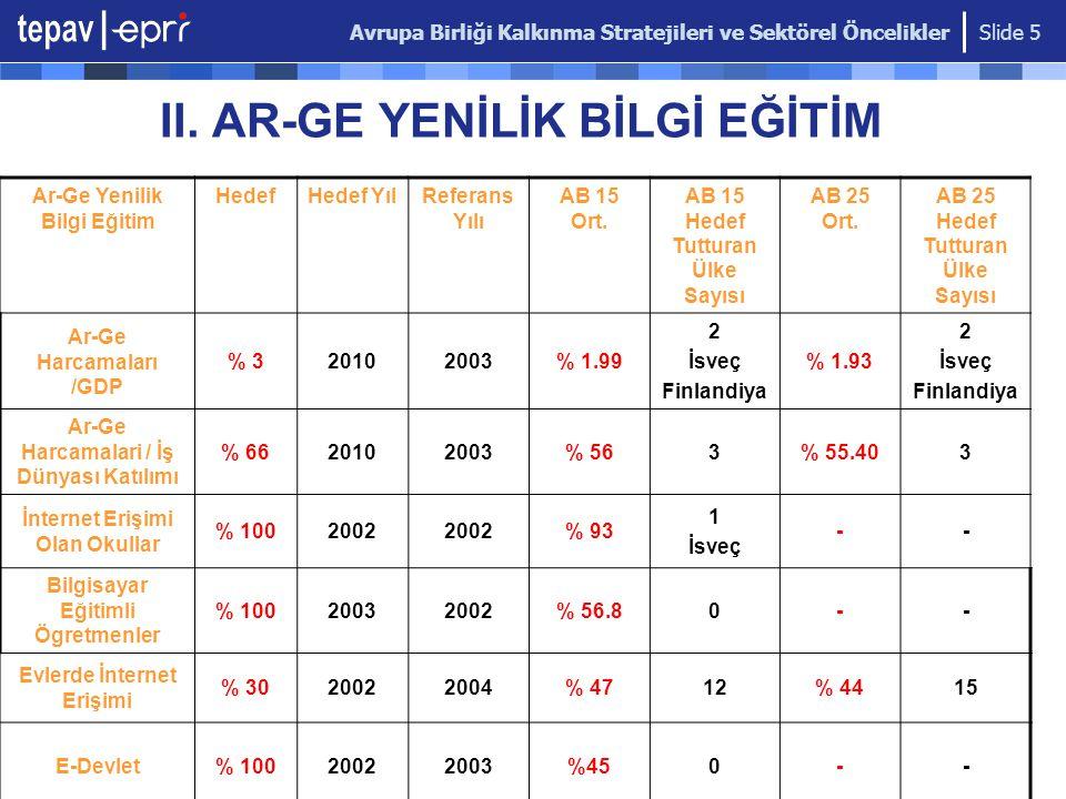 Avrupa Birliği Kalkınma Stratejileri ve Sektörel Öncelikler Slide 16 Dönüşüm Türkiye için Nedir.