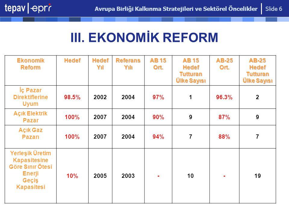 Avrupa Birliği Kalkınma Stratejileri ve Sektörel Öncelikler Slide 6 III. EKONOMİK REFORM Ekonomik Reform HedefHedefYılReferansYılı AB 15 Ort. AB 15 He