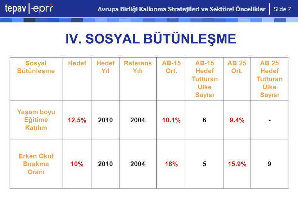 Avrupa Birliği Kalkınma Stratejileri ve Sektörel Öncelikler Slide 8 V.